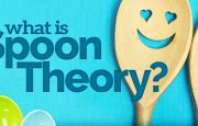 COPD spoon theory infographic